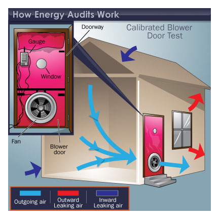 home-energy-audit_graphic.png